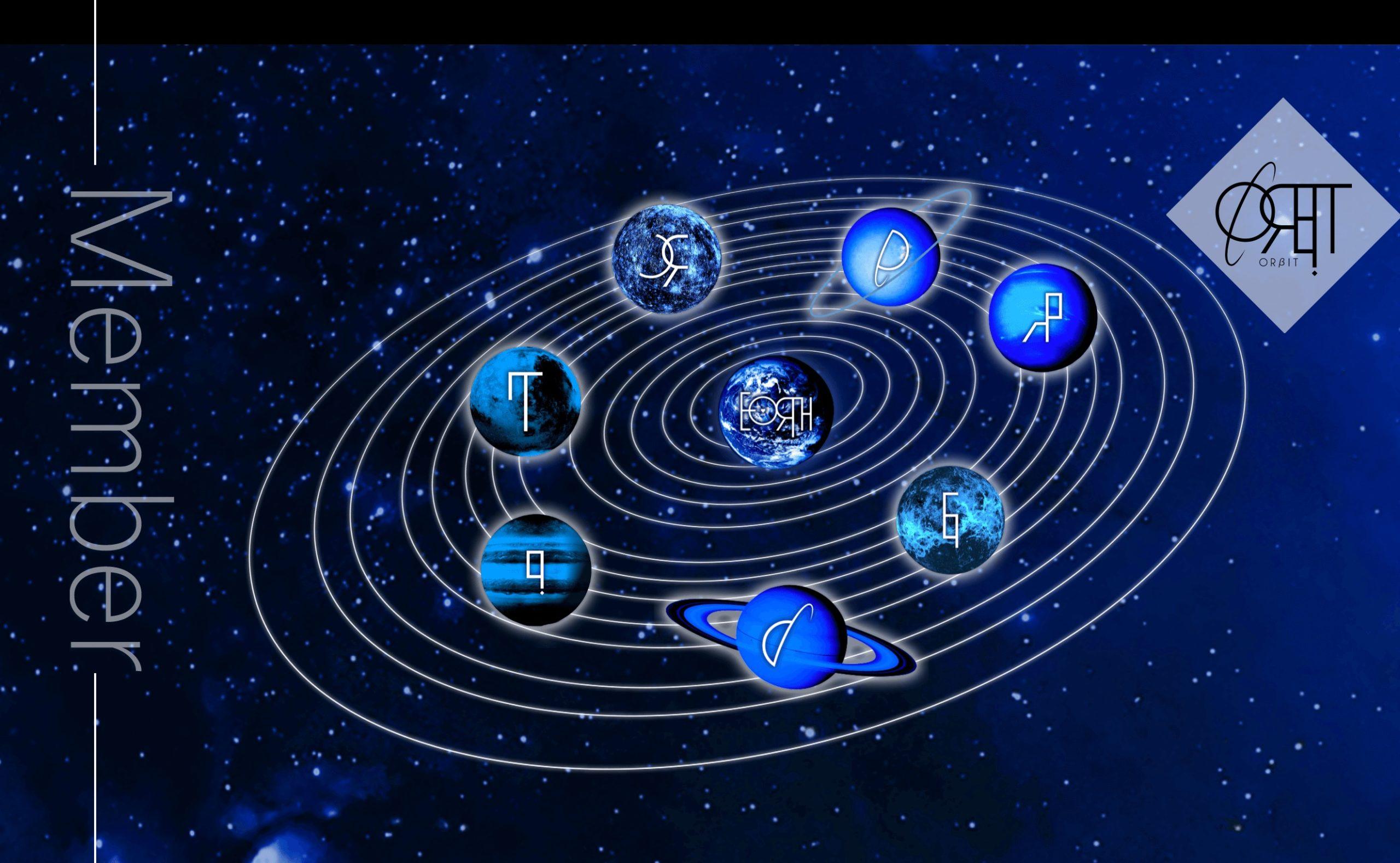 orbit3